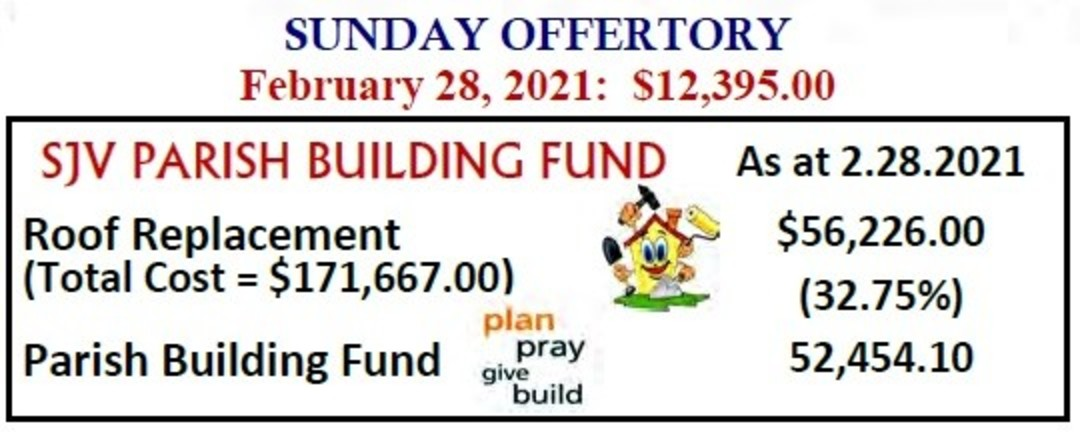 Parish Building Fund 2