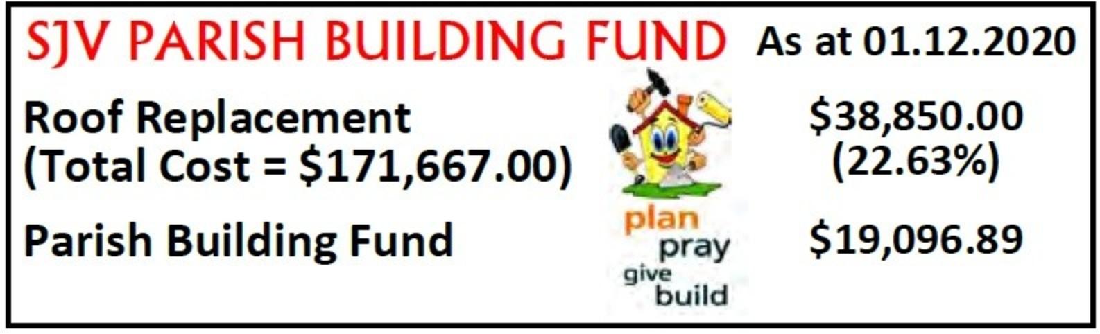 Parish Building Fund
