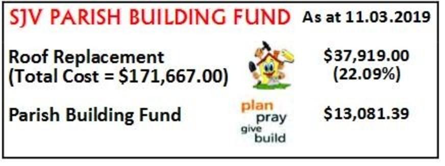 Sjv Building Fund